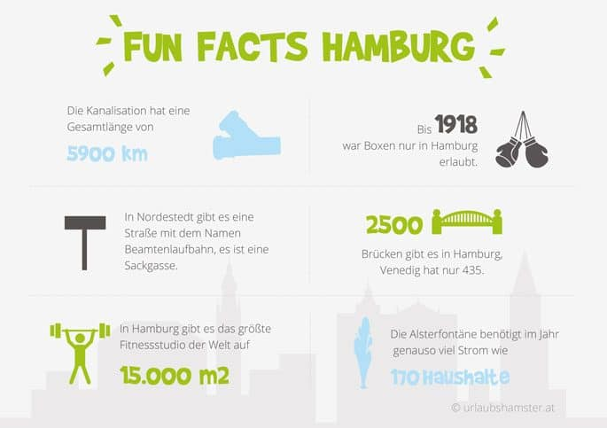 fun-facts-hamburg-urlaubshamster
