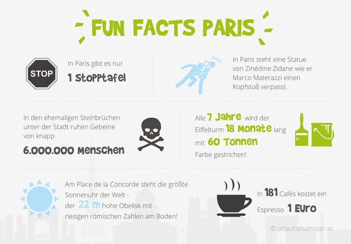 infografik_paris