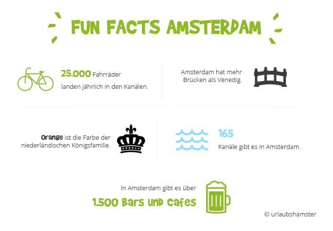 fun-facts-amsterdam-urlaubshamster