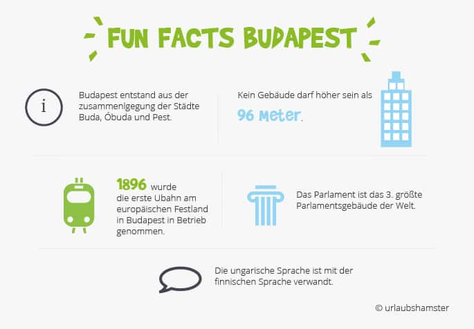 fun-facts-budapest-urlaubshamster
