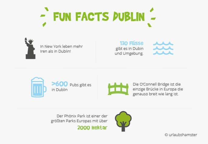 Dublin: 3 Nächte + Flüge ab 164€ ✈ Urlaubshamster