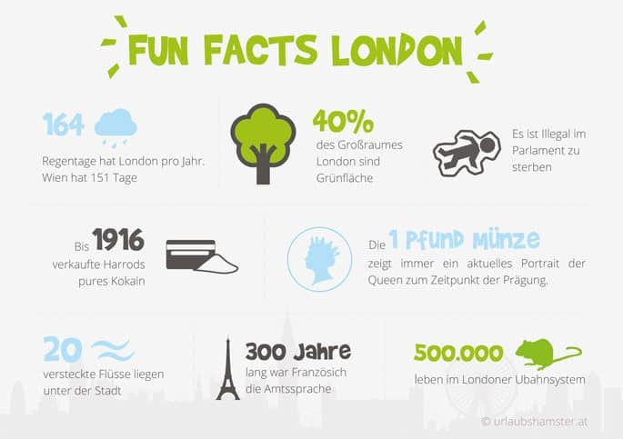 fun-facts-london-urlaubshamster