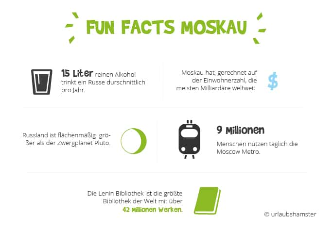 fun-facts-moskau-urlaubshamster