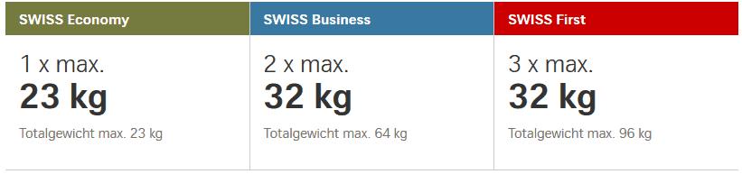 Swiss Gepäck International
