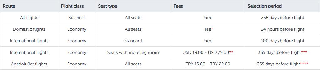 Turkish Airlines Sitzauswahl